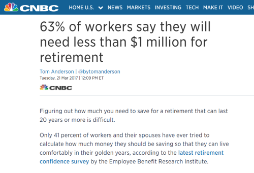 63  of workers say they will need less than  1 million for retirement