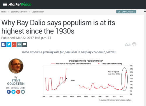 Why Ray Dalio says populism is at its highest since the 1930s   MarketWatch